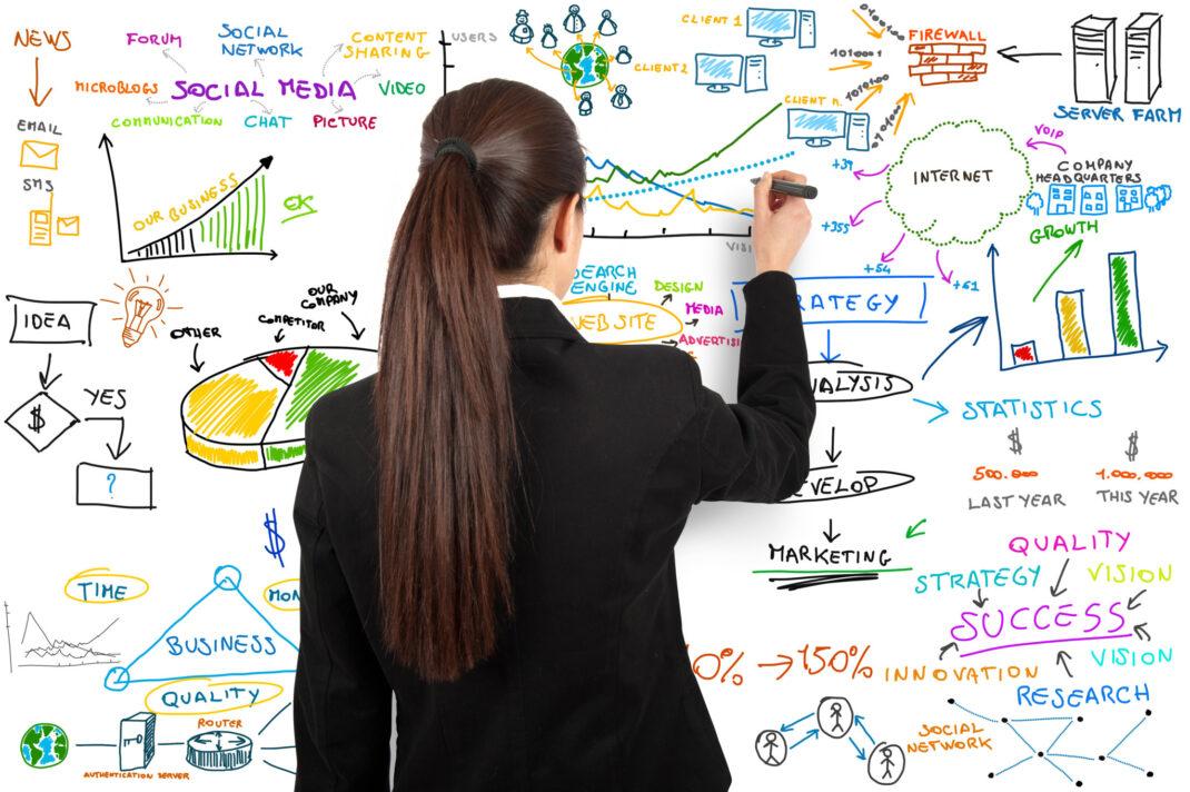 Проблемы и сложности проведения ассесмент-центров. Оценка на бизнес-симуляции