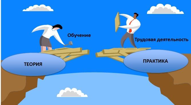 В Демьяненко,Обучение менеджеров или развитие управленческой компетенции организации?