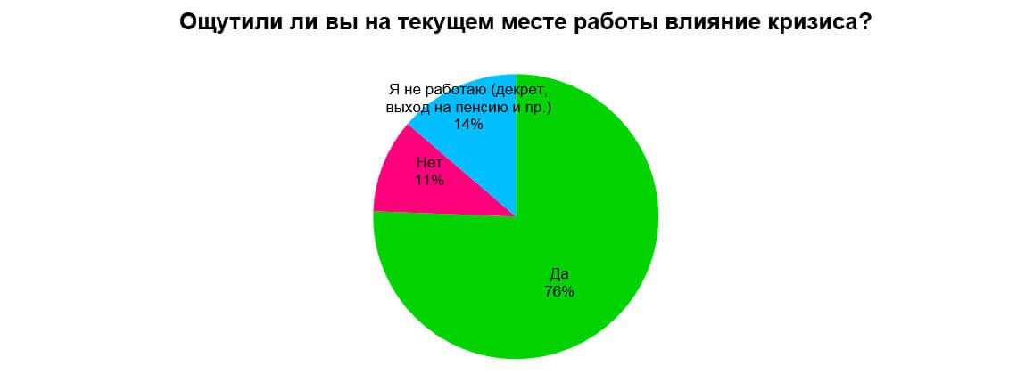krizis-2015