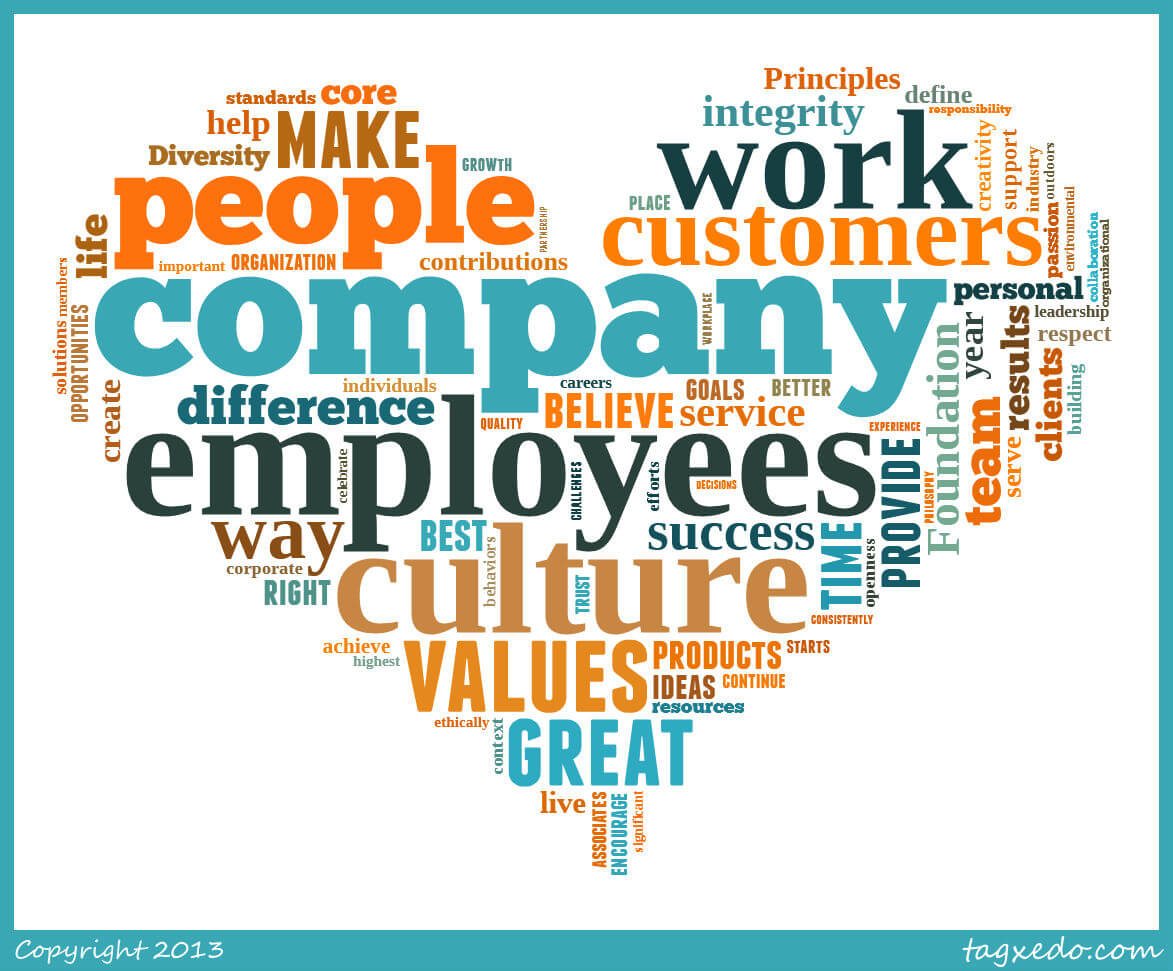 organizational values vs personal values