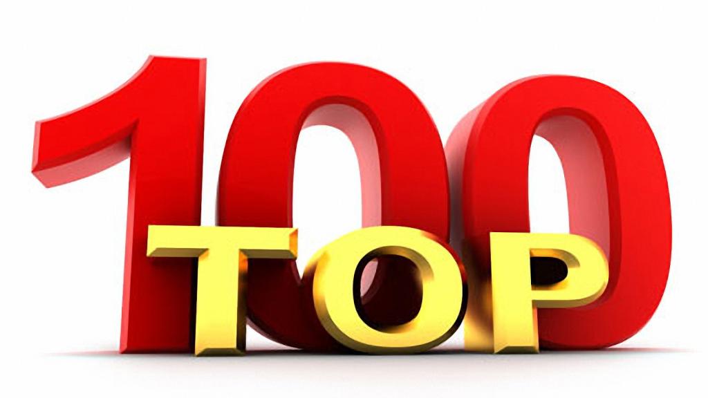 top 100 HR direktorov