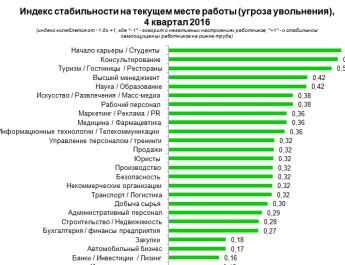 index_samochuvstviya