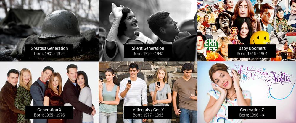 теория поколений