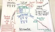 Глобальное исследование 3М: как наука влияет на  жизнь людей