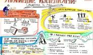 Итоги конференции «HR&Finance: уроки серфинга. Как оседлать волну изменений и удержаться на ней»