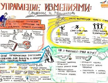 «HR&Finance: уроки серфинга. Как оседлать волну изменений и удержаться на ней?