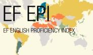 Индекс владения английским языком — Россия на 38 месте из 80 стран