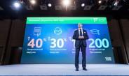 Тренды развития аналитики, искусственного интеллекта, результаты и дальнейшие планы на SAS Forum Russia 2019