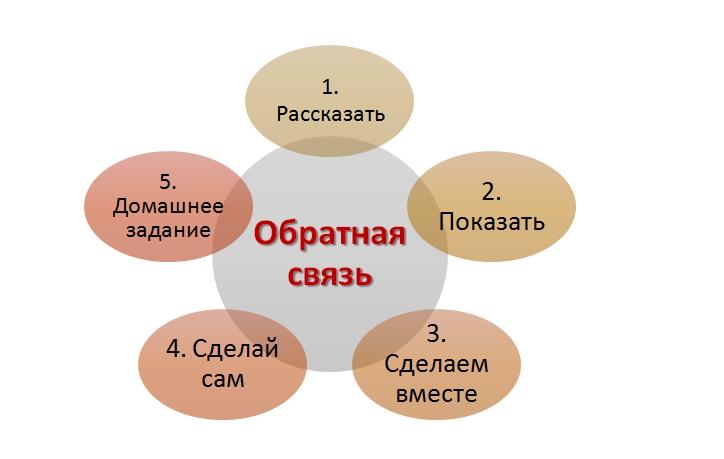 instrumenty_proryva_nastavnichestvo