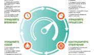 В каких изменениях нуждается Трудовой Кодекс— регулирование труда удаленных сотрудников