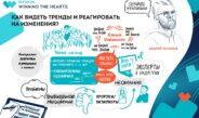 Итоги Международной конференции ReForum WINNING THE HEARTS 2021